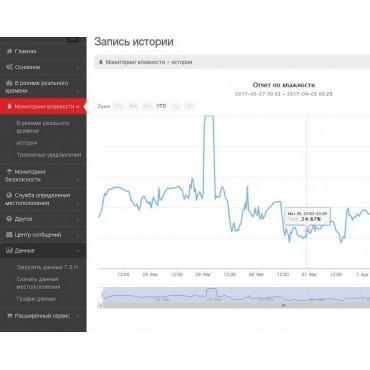 12 мес. обслуживания прибора ALFA-Temperature на веб-сервере и приложение для смартфона Android